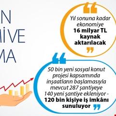TOKİ'den ekonomi ve istihdama büyük katkı